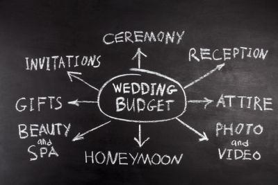 crunching numbers a breakdown of your wedding budget get ordained