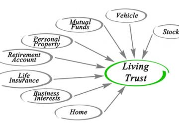 Living Trusts 101: What You Need To Know