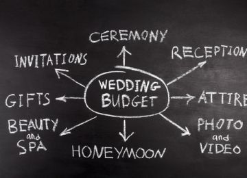 Crunching Numbers: A Breakdown of Your Wedding Budget